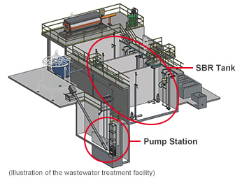 Bakery Product Manufacturer's Wastewater Treatment Facility